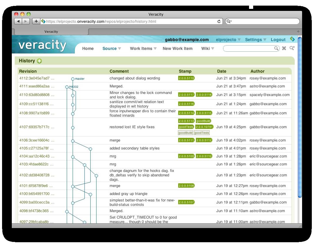SourceGear | Veracity